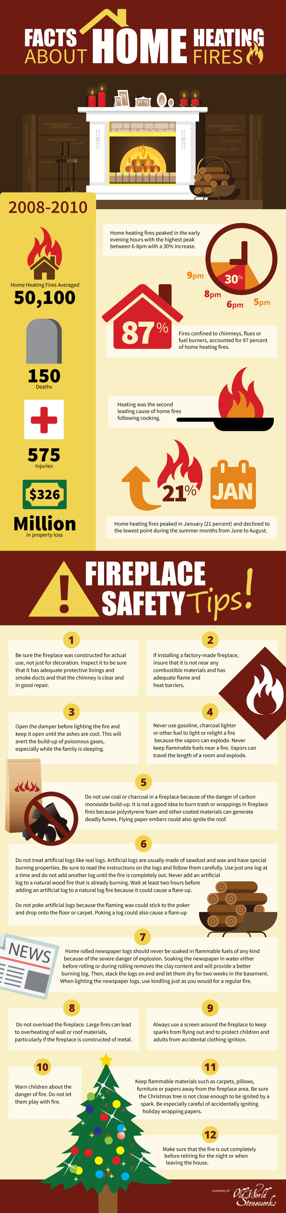 Fire Place Safety.jpg